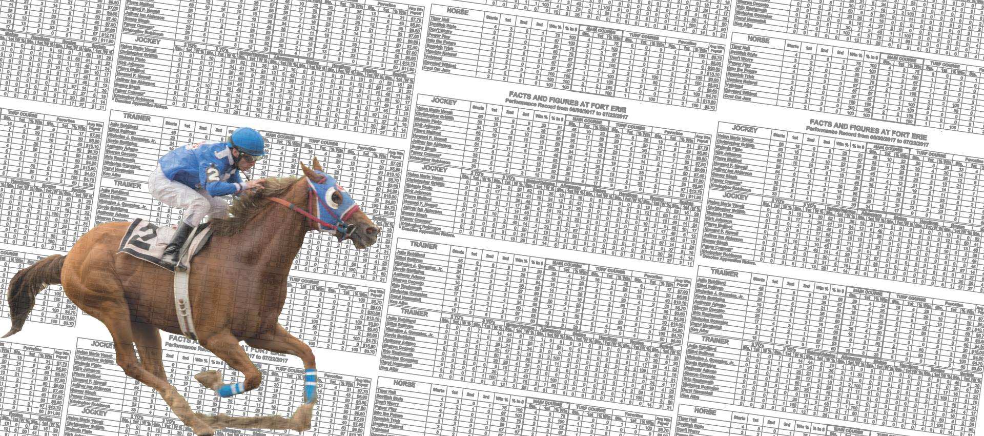 Monthly Handicapping Challenges